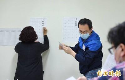 國民黨主席補選 江啟臣勝出