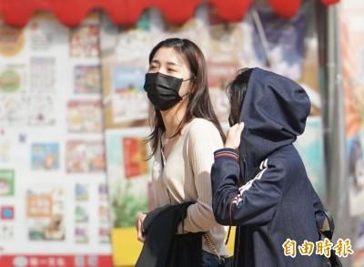 冷氣團來襲各地降溫 北台灣入夜至明晨僅13度