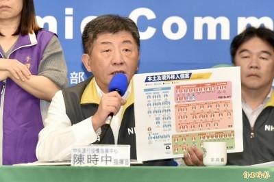武漢肺炎》公布出國旅遊確診者姓名 陳時中:處罰「明知故犯」