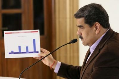 武漢肺炎》政權不被國際承認 委內瑞拉向IMF申請50億抗疫遭拒