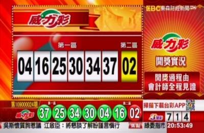 3/23 威力彩、雙贏彩、今彩539 獎號出爐囉!