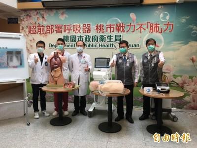 武漢肺炎》因應重症需求 桃園863台呼吸器、238名呼吸治療師待命