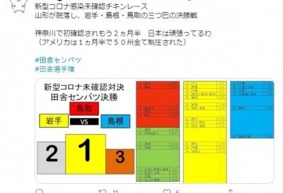武漢肺炎》日本僅剩這3縣「零感染」 網喊︰堅守城池到最後一刻