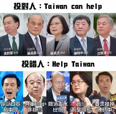 「Taiwan Can Help」!投錯人變「Help Taiwan」?1張圖秒懂