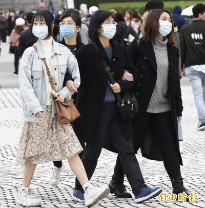 冬衣別收!下週冷空氣來襲 賈新興:台北有機會挑戰10℃低溫