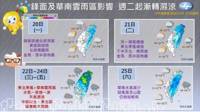 水氣接連來!氣象局預告未來一週天氣四部曲