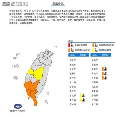 明天好熱!中南部5縣市發布高溫警訊 最高飆破38度!