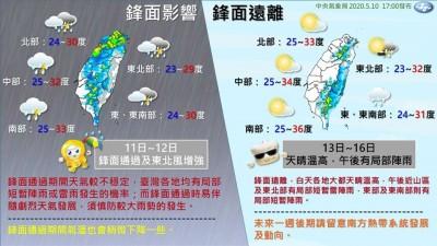 先有雨後熱爆!氣象局預告未來一週天氣二部曲
