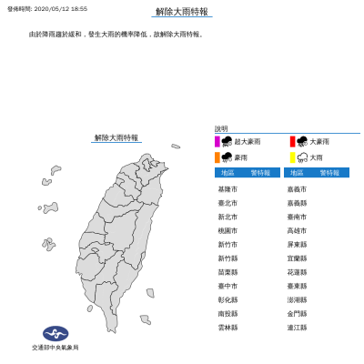 降雨趨緩 氣象局解除中南部7縣市大雨特報