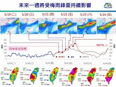 梅雨來了!全台雨量預測曝光 賈新興:本週3天降雨劇烈