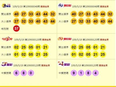 5/19 大樂透、今彩539、雙贏彩 頭獎均摃龜
