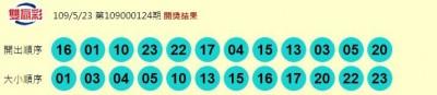 5/23 雙贏彩、今彩539 頭獎均摃龜