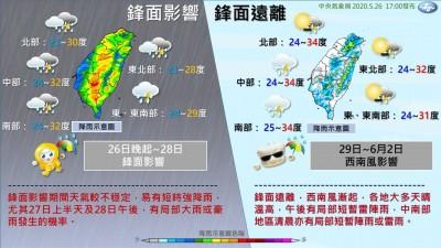 明起嚴防局部大雨、週五轉晴 一張圖看懂本週鋒面影響