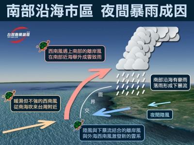 南部沿海夜間下暴雨 「天氣特急」圖解關鍵原因