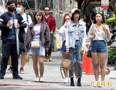 今各地高溫悶熱  南台灣慎防危險級紫外線