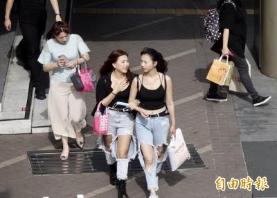 週三飆高溫!10縣市日曬「紫爆」 注意防曬補水