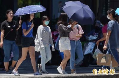 今高溫炎熱午後各地對流旺盛 台東、屏東豪大雨特報