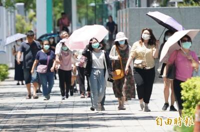 各地炎熱慎防危險級紫外線 花蓮高溫恐突破37度