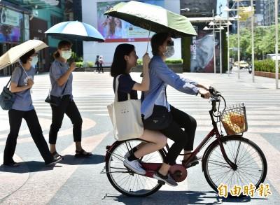 6縣市高溫警戒! 台北、花蓮富源高溫達37.2度