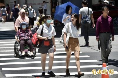 北東恐飆38度高溫! 週二全台紫外線都爆量 可能熱到7月中