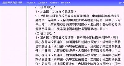 嘉義縣國中小校長遴選出爐 21所校長異動