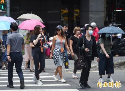 烈日炎炎!週三全台續飆34度以上 山區慎防雷陣雨