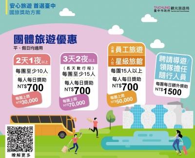 安心旅遊國旅補助7/1起跑 台中逾300家旅宿通過審核