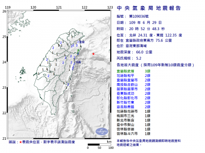 快訊》地牛翻身!宜蘭外海發生規模5.2地震