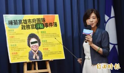 陳菊監察院長提名案 國民黨續打:昔日高市府團隊貪腐層出不窮