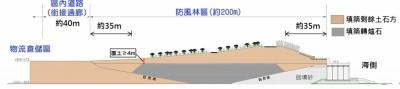 台北港「轉爐石」填海造地環評通過 未來監測結果全公開