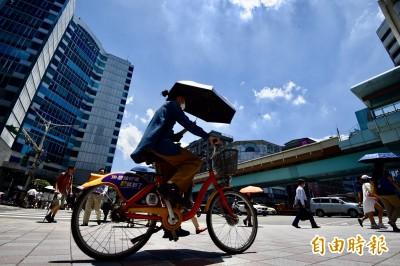 連16日36度以上高溫中斷 台北仍追平歷史紀錄