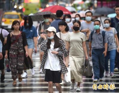 外出注意! 氣象局發布新北8縣市大雨特報