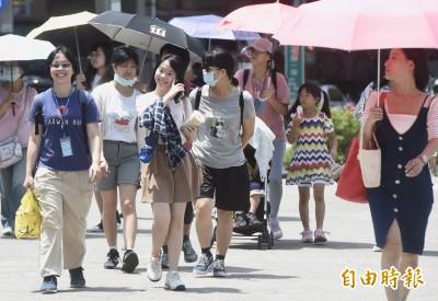 7縣市高溫特報 台北37.7度、可能飆到38度