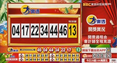 7/7 大樂透、今彩539、雙贏彩 開獎囉!