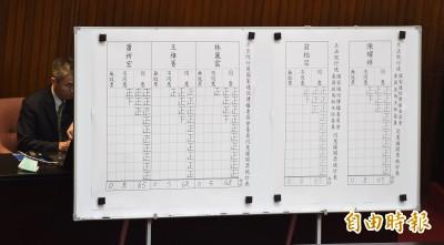 立院過半同意  陳耀祥、翁柏宗任NCC正副主委