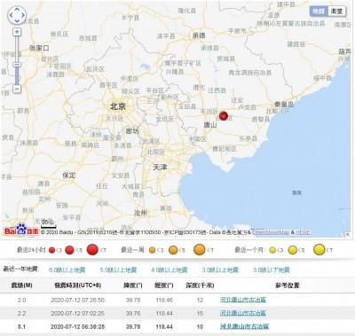 上廁所像在騎馬!唐山規模4.7極淺層地震 北京、天津有感