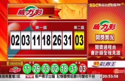 頭獎上看16.2億!威力彩連43摃 獎號出爐囉!