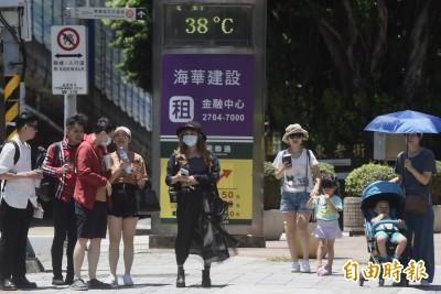 大台北及南投高溫恐飆破38度  各地慎防「危險級」紫外線