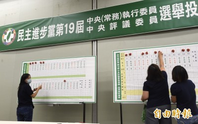 民進黨中執委、中常委、中評委改選 3項名單一次看