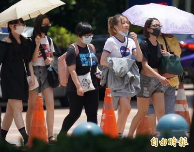週一依舊高溫!午後防局部雷陣雨   東、南台灣紫外線危險級!