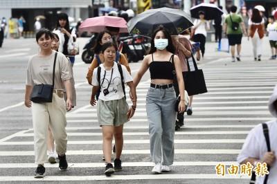 週五大台北恐飆38度以上 多縣市「紫爆」注意防曬