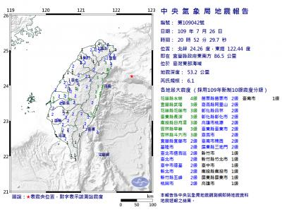 國家級警報大響!台灣東部海域規模6.1地震 全台有感