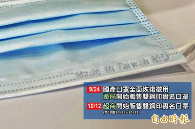 指揮中心︰24日起恢復全面徵用國產口罩 雙鋼印延至24日實施