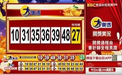 9/25 大樂透、雙贏彩、今彩539 開獎囉!