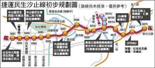 捷運民生汐止線初步規劃圖(尚未核准,僅供參考)