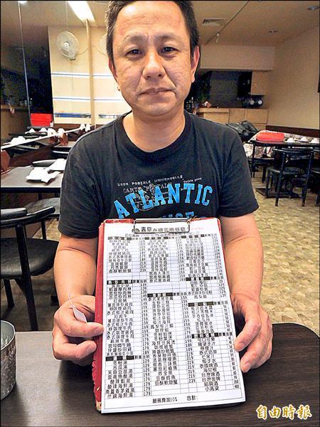 泰式餐廳老闆蕭明仙。(記者吳岳修攝)