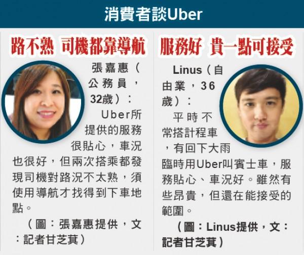 消費者談Uber