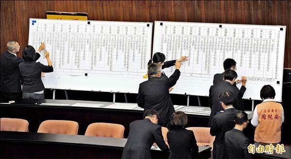 立法院昨行使第五屆監委人事案同意權投票,國民黨團開放投票,十一人遭到否決,比例逾三成,是立院行使同意權以來,否決比例最高的一次。(記者羅沛德攝)