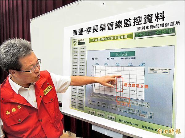高雄市環保局長陳金德說明李長榮化工與華運管線監控資料,圖中顯現數據突然下墜。(記者王榮祥攝)