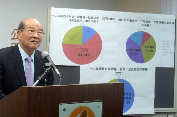 台聯中央黨部26日昨日舉行12年國教民調記者會,台聯黨主席黃昆輝解說民調結果。(記者王藝菘攝)